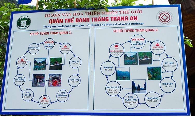 Bản đồ tuyến thăm quan mới tại khu du lịch Tràng An