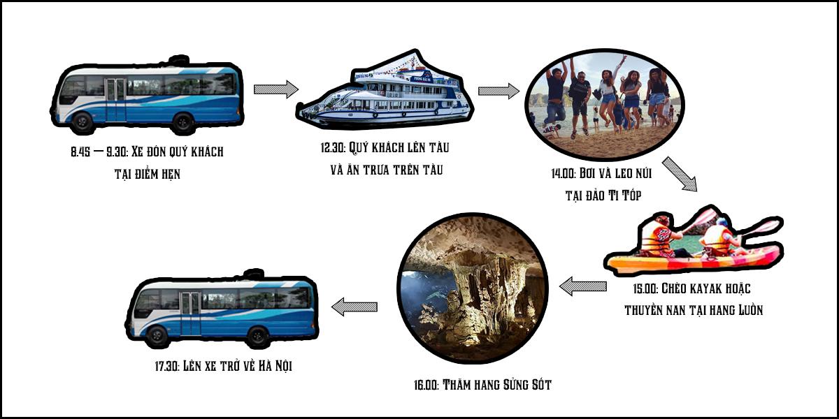 Lịch trình Hạ Long 1 ngày Tuyến 2 tóm tắt